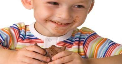 Περί σοκολάτας
